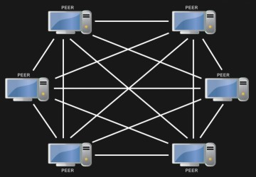 Backup to other Computers in your local Network